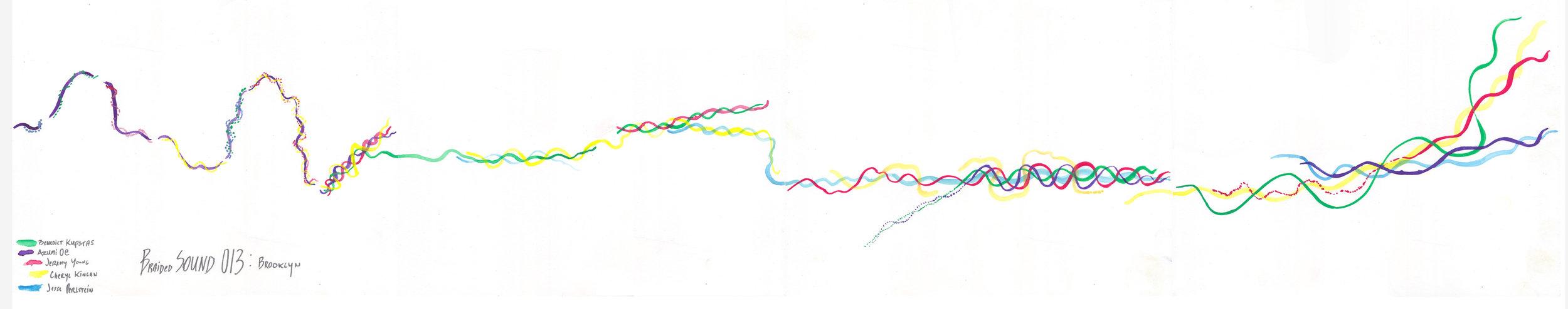 braided bk score.jpg