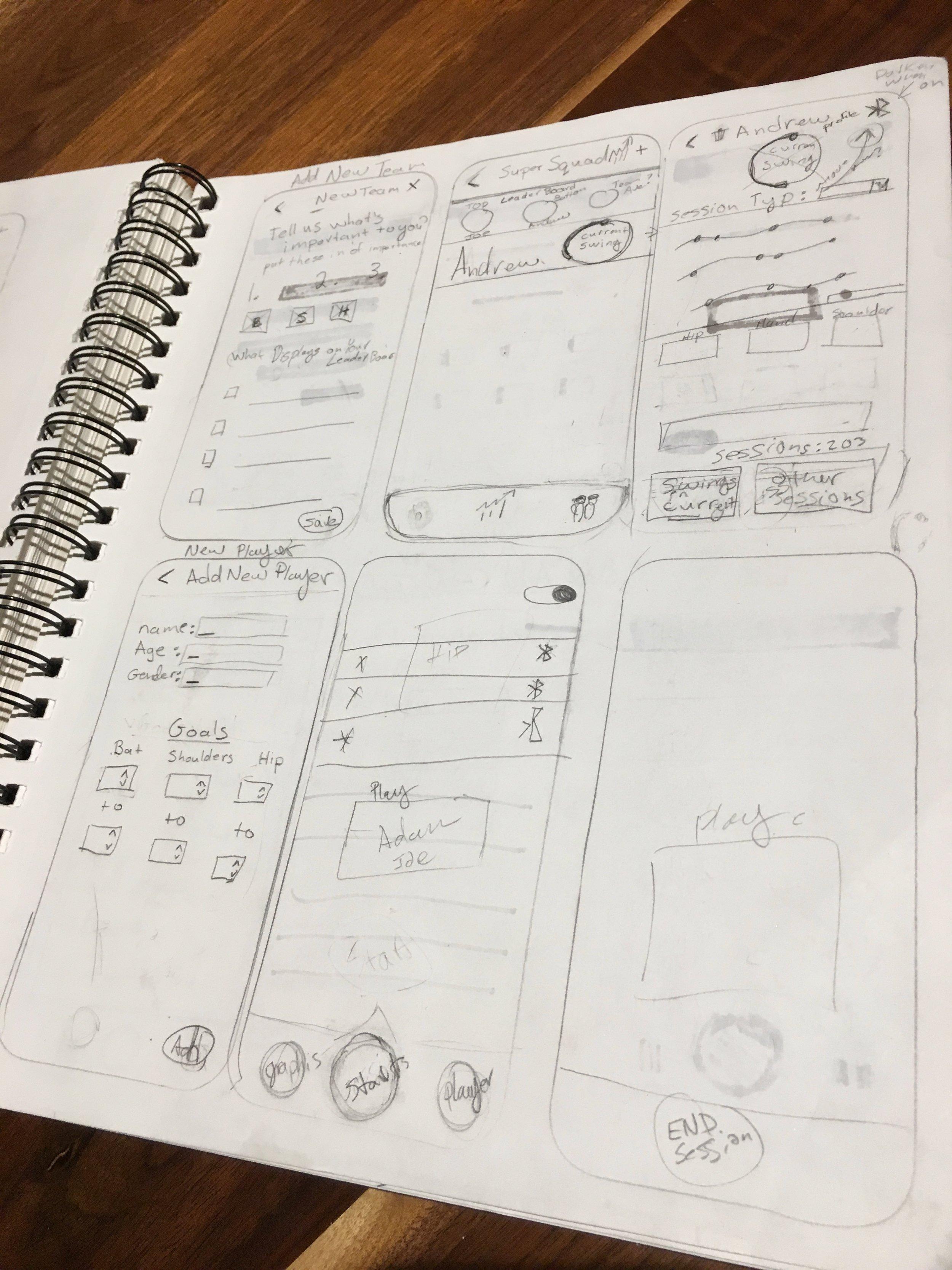 Planning -