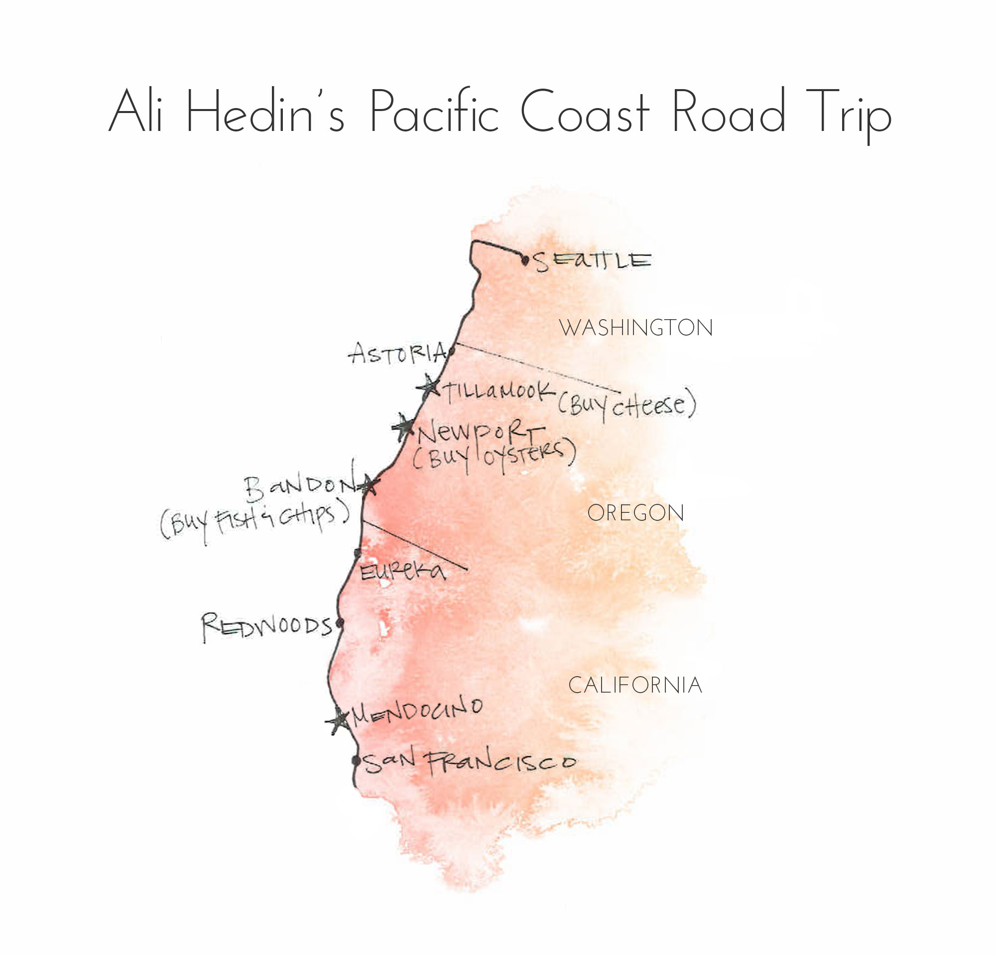 Ali Hedin | Pacific Coast Highway Trip