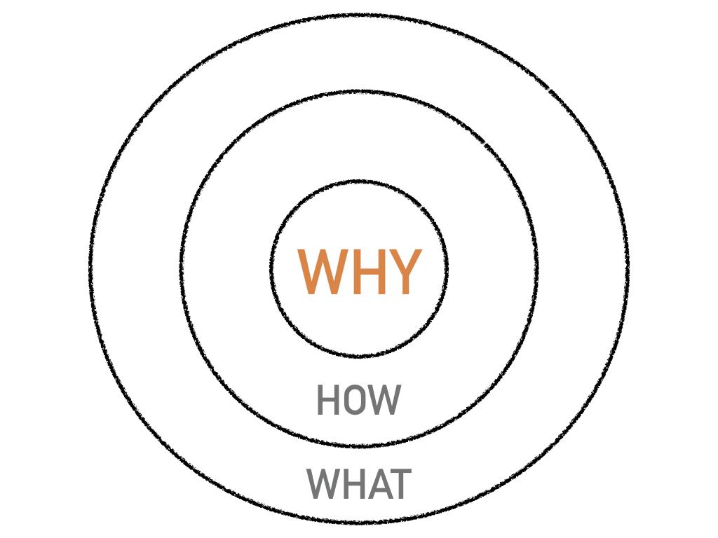 Golden Circle.jpeg