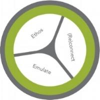essential elements.jpg