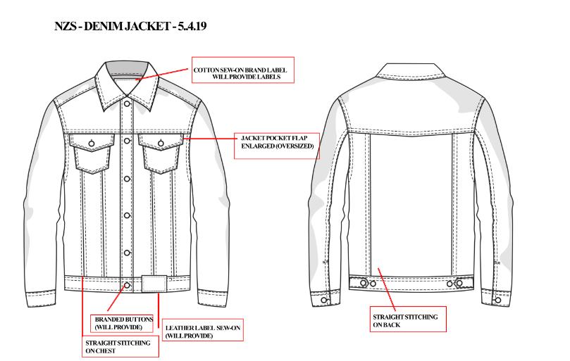 denim jacket 5.4.19.png