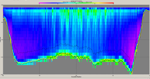 adcp-acoustics.jpg