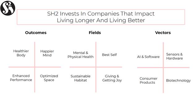 SH2 Diagram - SH2 Announcement.png