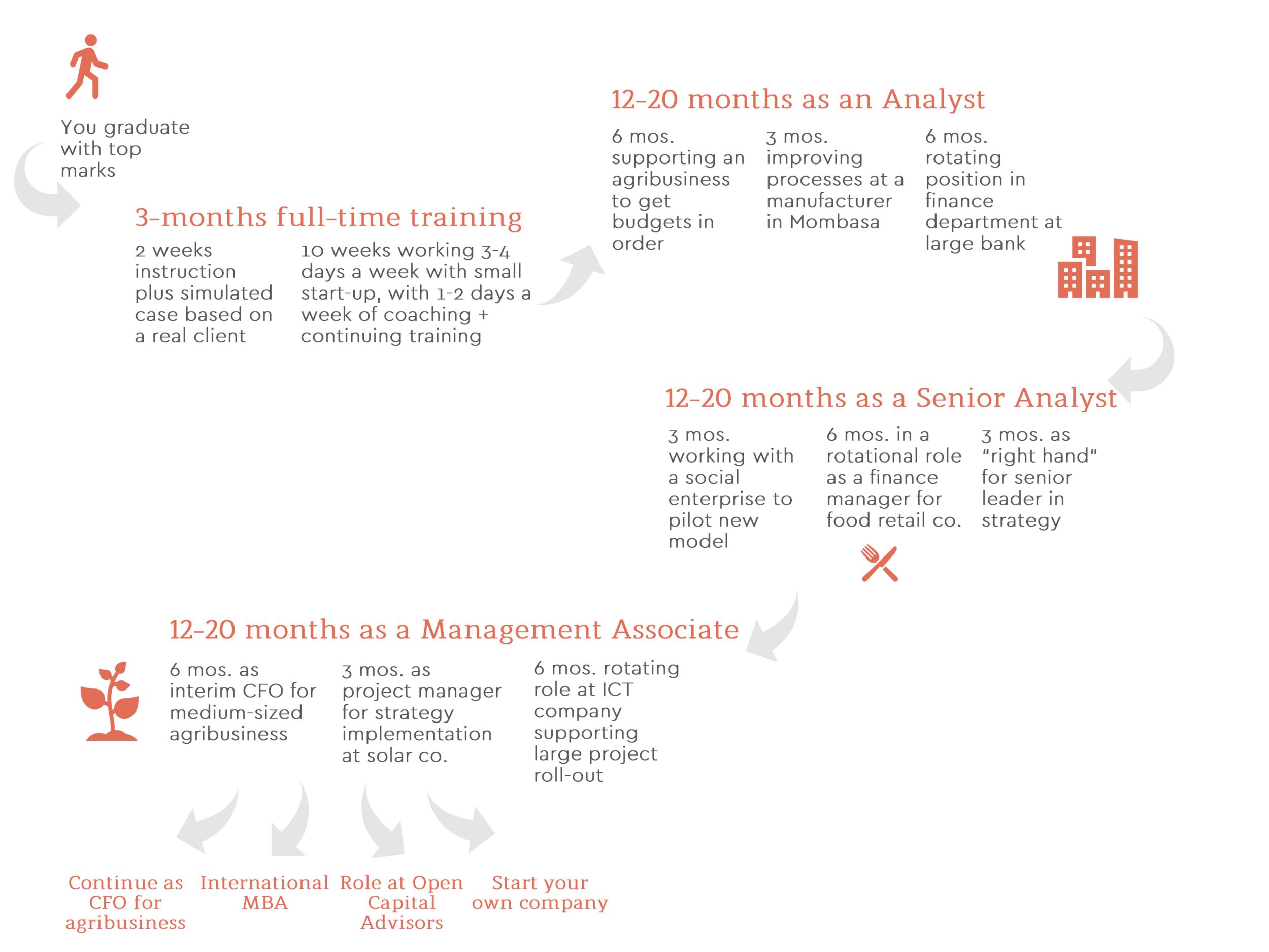 Potential-career-progression-slide_v4.png