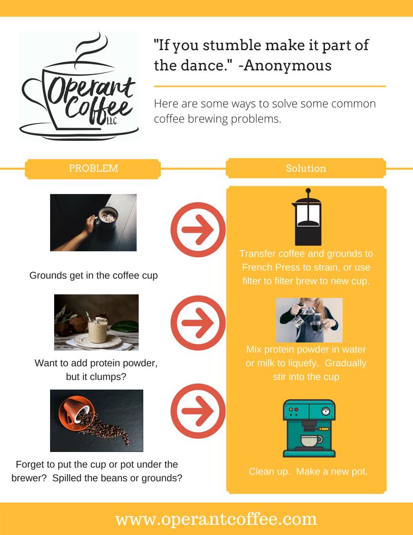 Yellow Modern Icons Infographic Resume.jpg