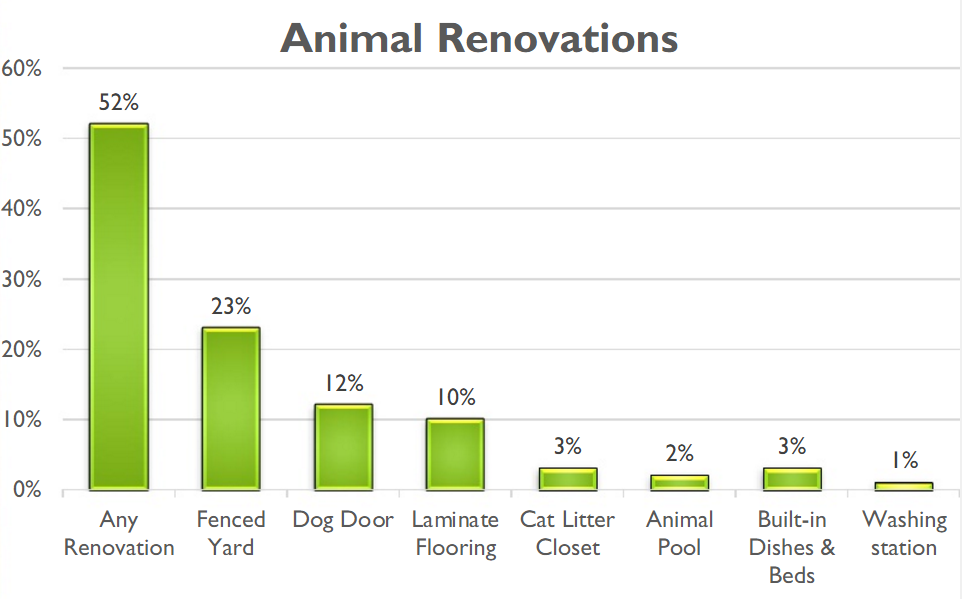 B 170223 - animal renovations.jpg