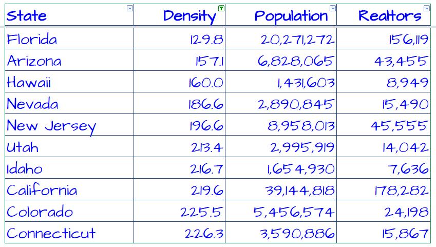 B 160729 - data density.jpg