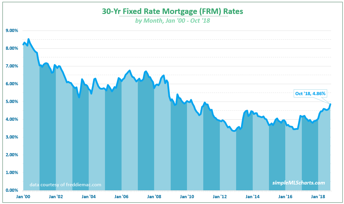 AZ 181112 - interest rates.jpg