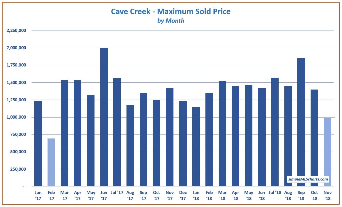 AZ 181228 - cave creek max.jpg