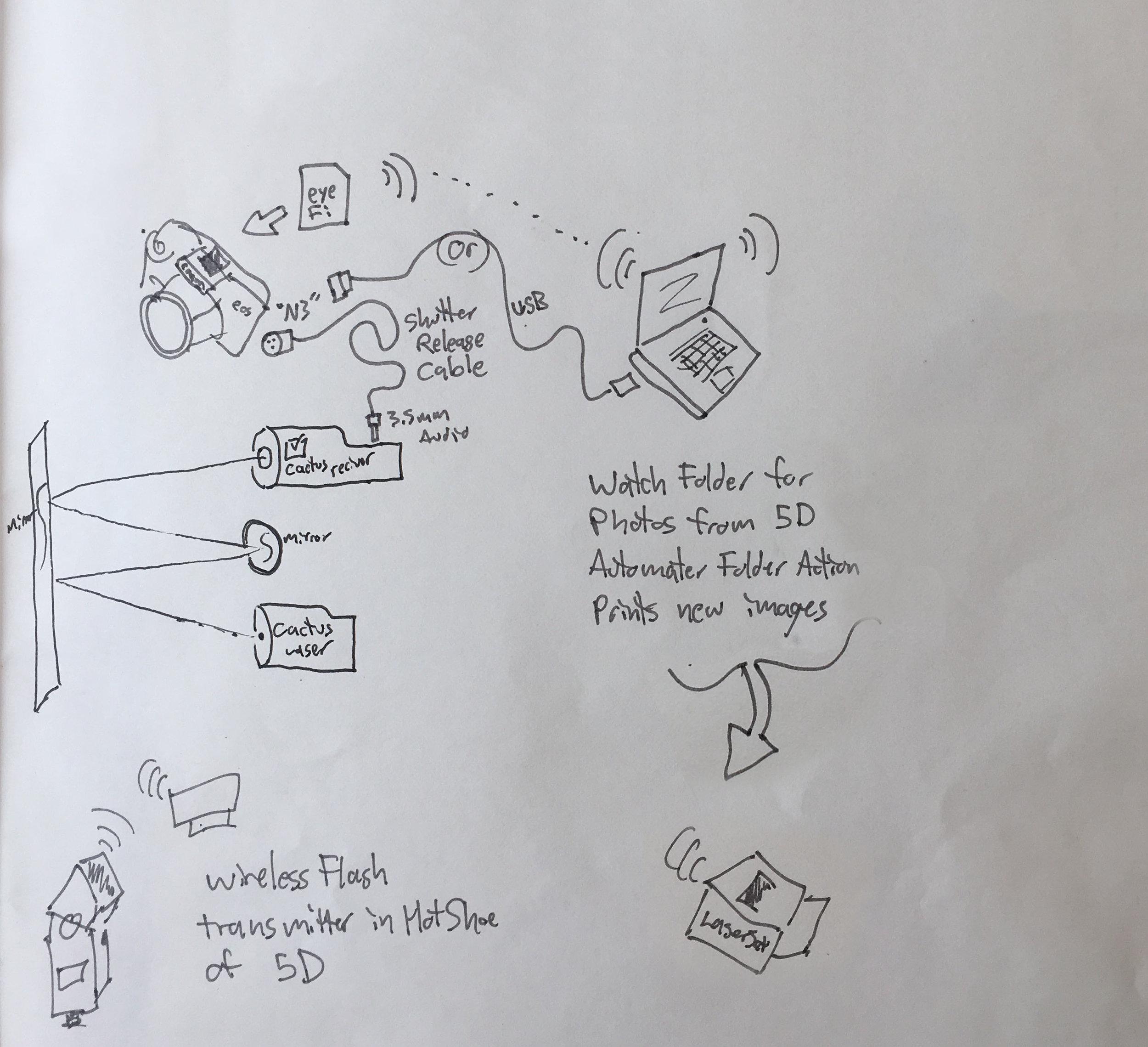 diagram editted.jpg