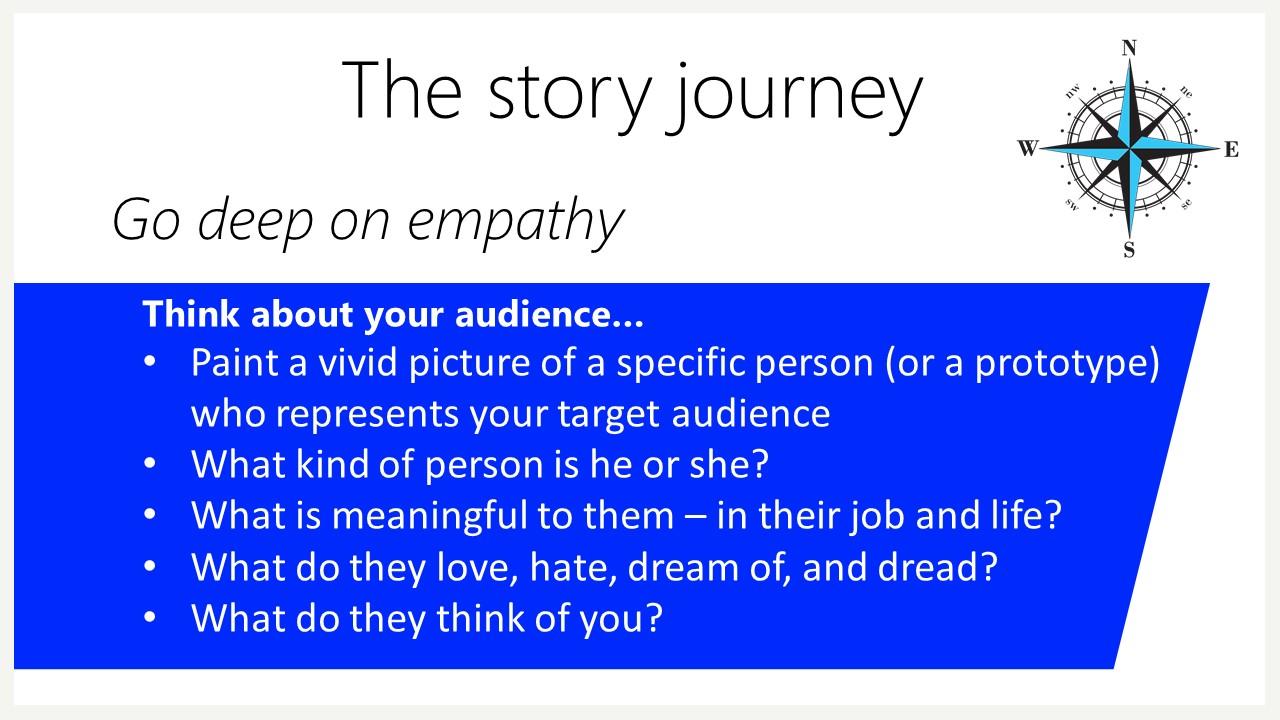 Empathy slide.jpg