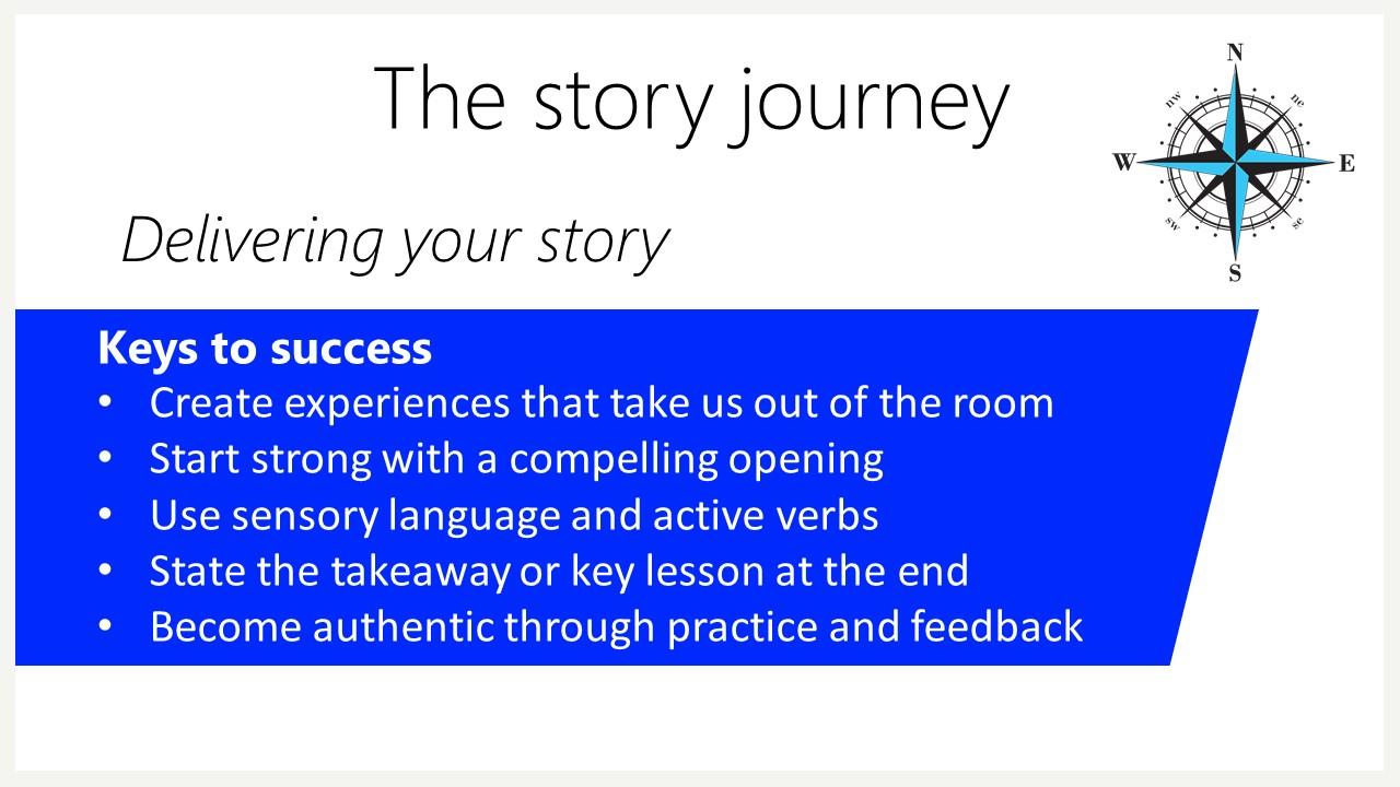 Delivering your story.jpg