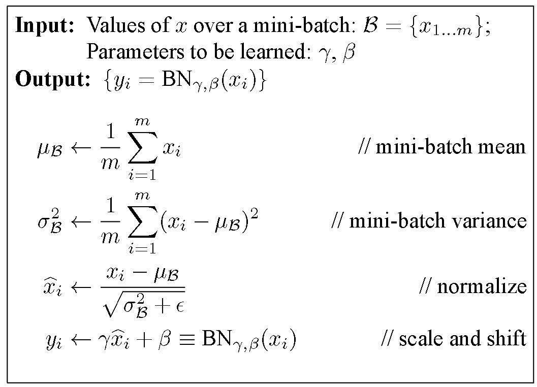 Batch-Normalization.png