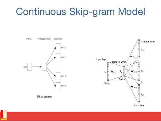 skip-gram.jpg
