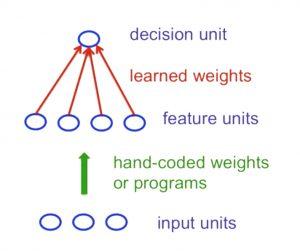 perceptron-architecture.jpg