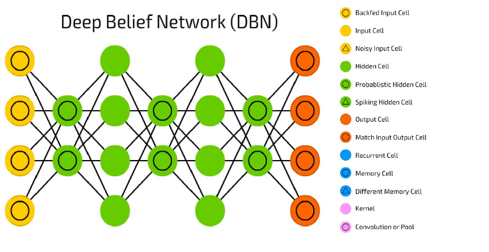 belief-nets.png