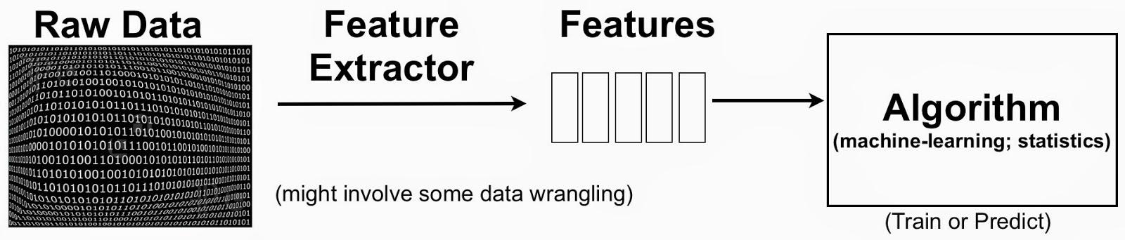 features-in-ML.jpg