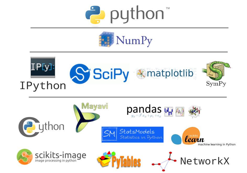 python_ecosystem.png