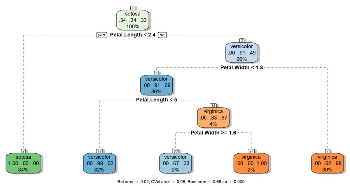 decision-trees-iris.jpg