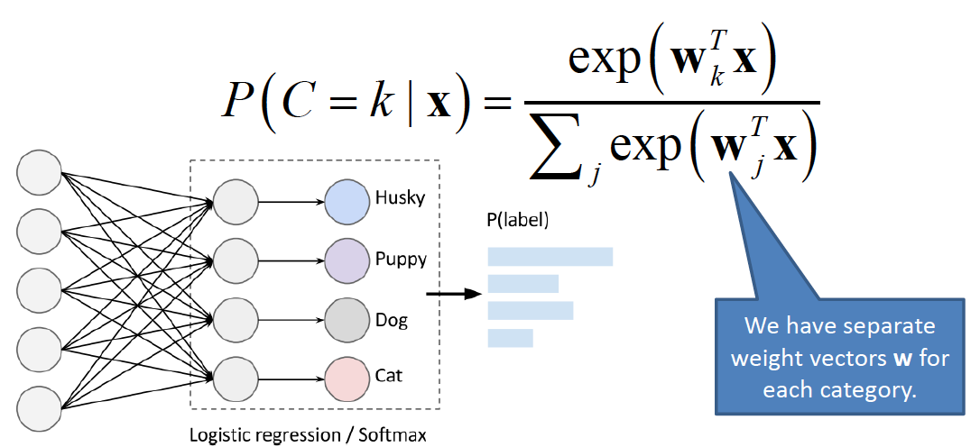 softmax-output-function.png