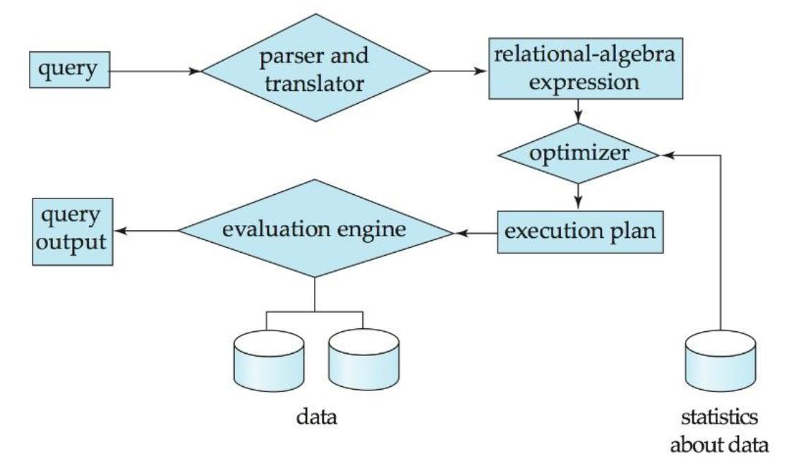 query-processor-1.png