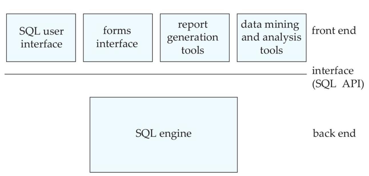 database-blackbox.png