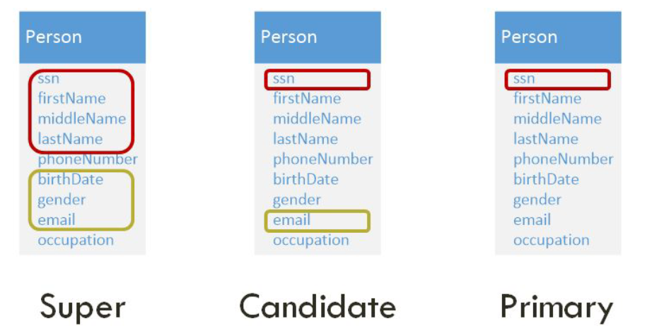 key-types.png