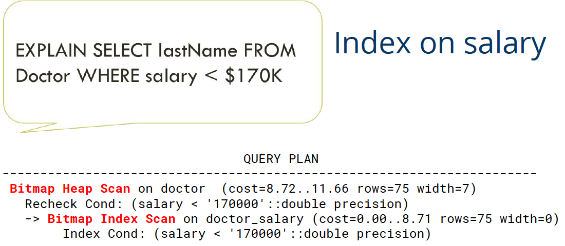 explain-index-on-salary.png