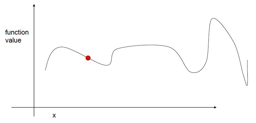 gradient-ascent1.png