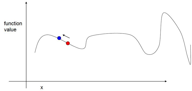 gradient-ascent2.png
