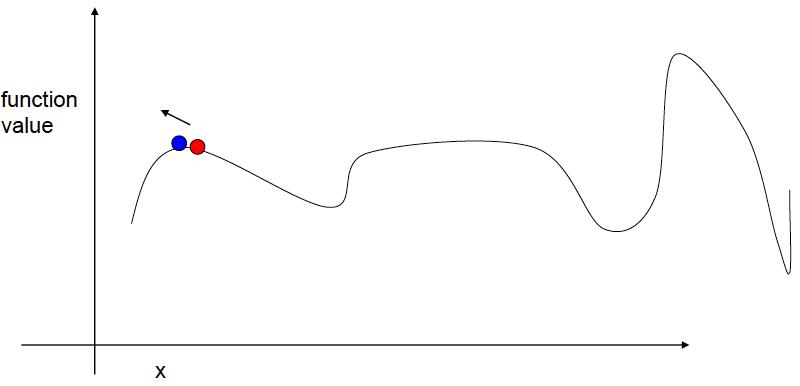 gradient-ascent5.png