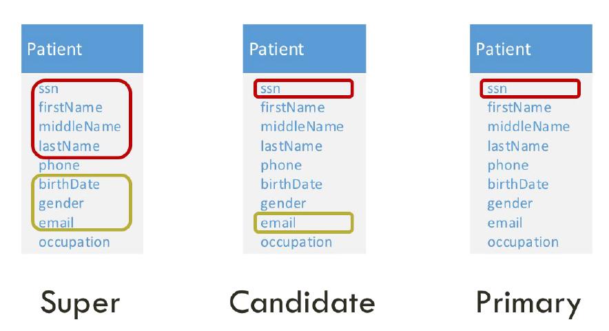 types-of-keys.png