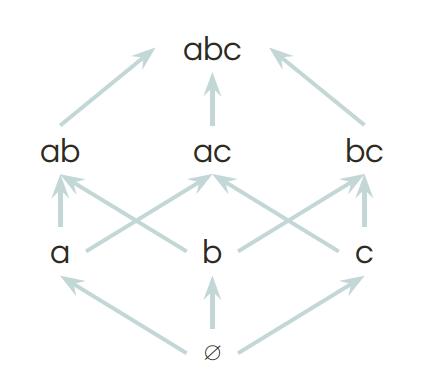 lattice-traversal.png