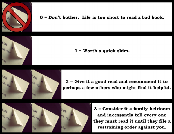 Dog-Eared Review System.png
