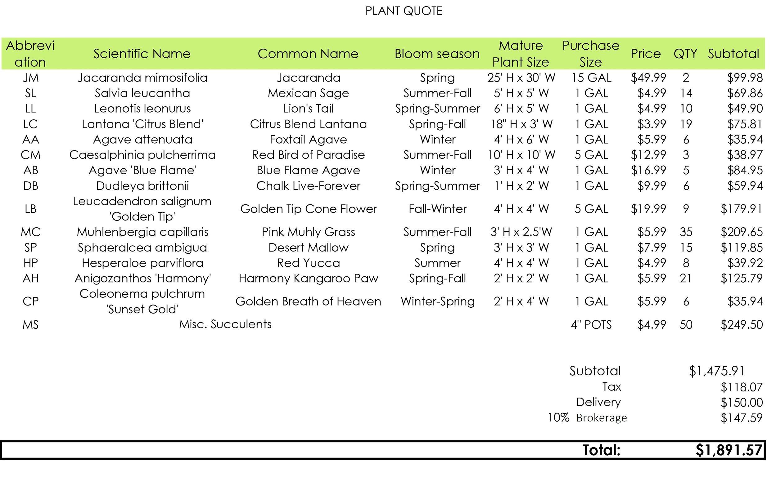 Versailes PLANT QUOTE.jpg