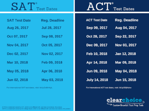SAT and ACT Test Dates - 2017 and 2018