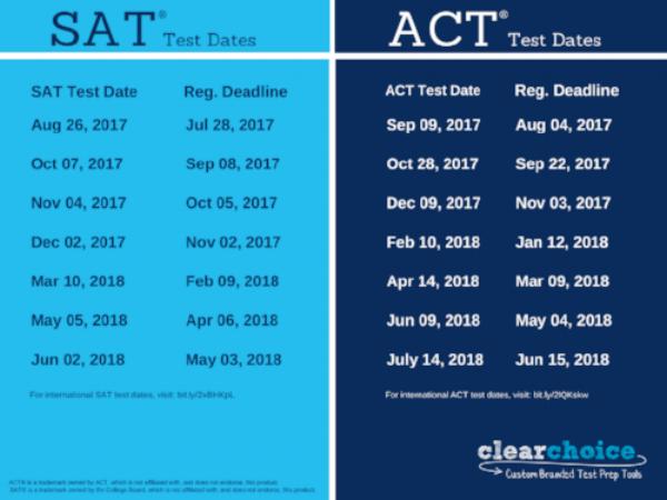 SAT Test Dates ACT Test Dates