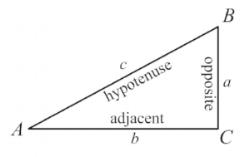 Reference figure for the triangle equations below