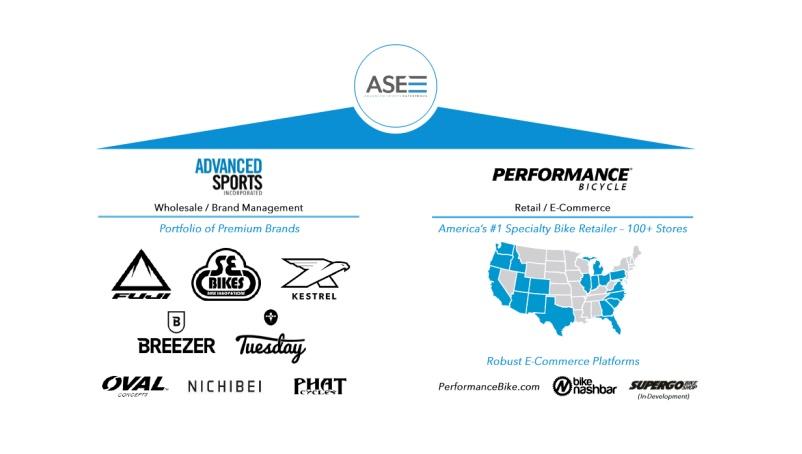 Advanced Sports Enterprises - Image One.jpg
