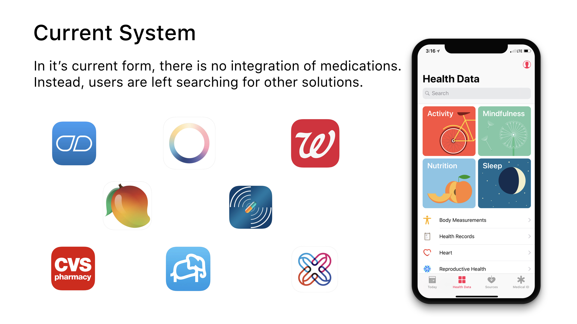 Initial Research - Surveyed the current healthcare app industry as well as analysis of the current features.