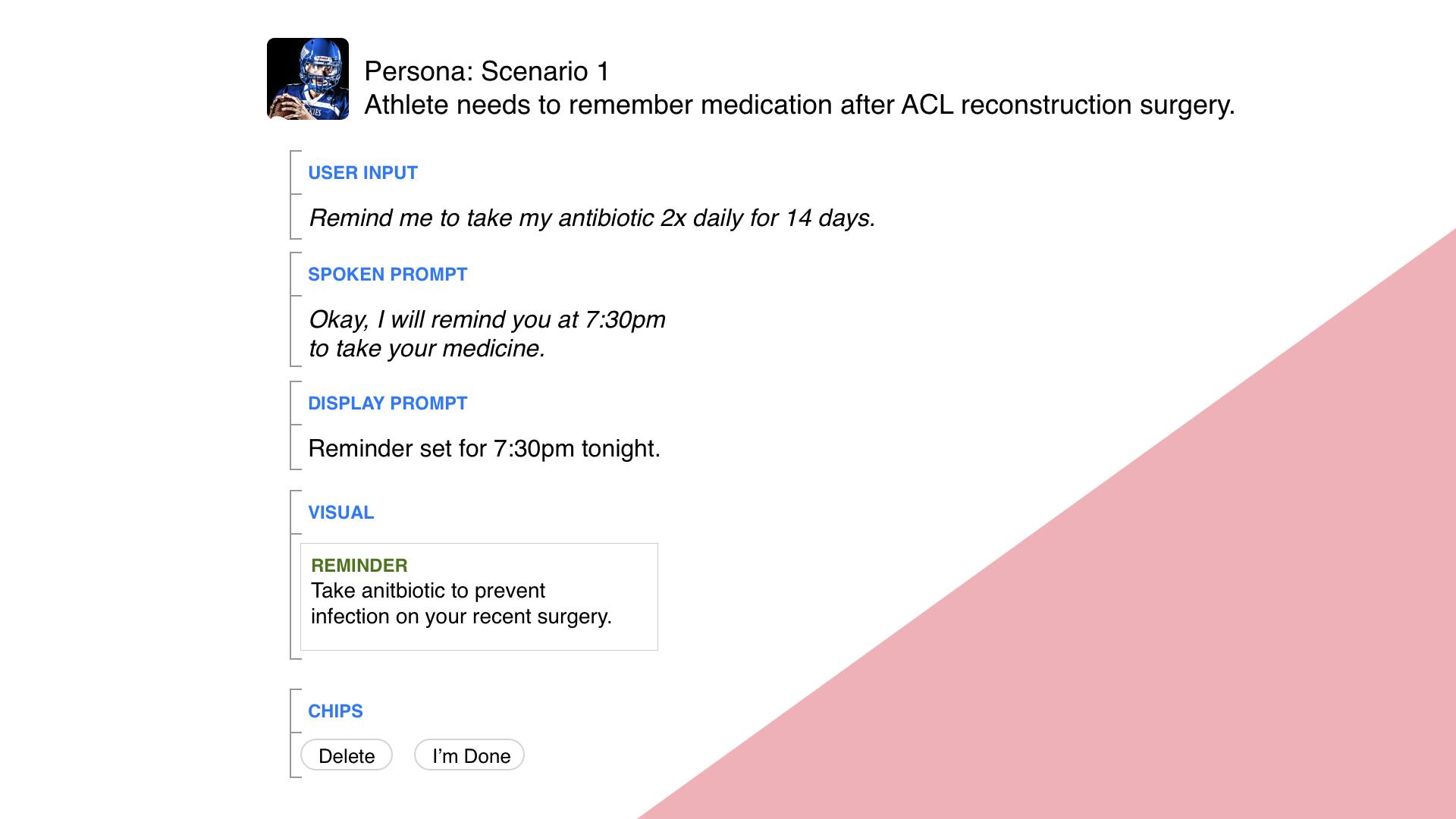 info arch final pres.013.jpeg