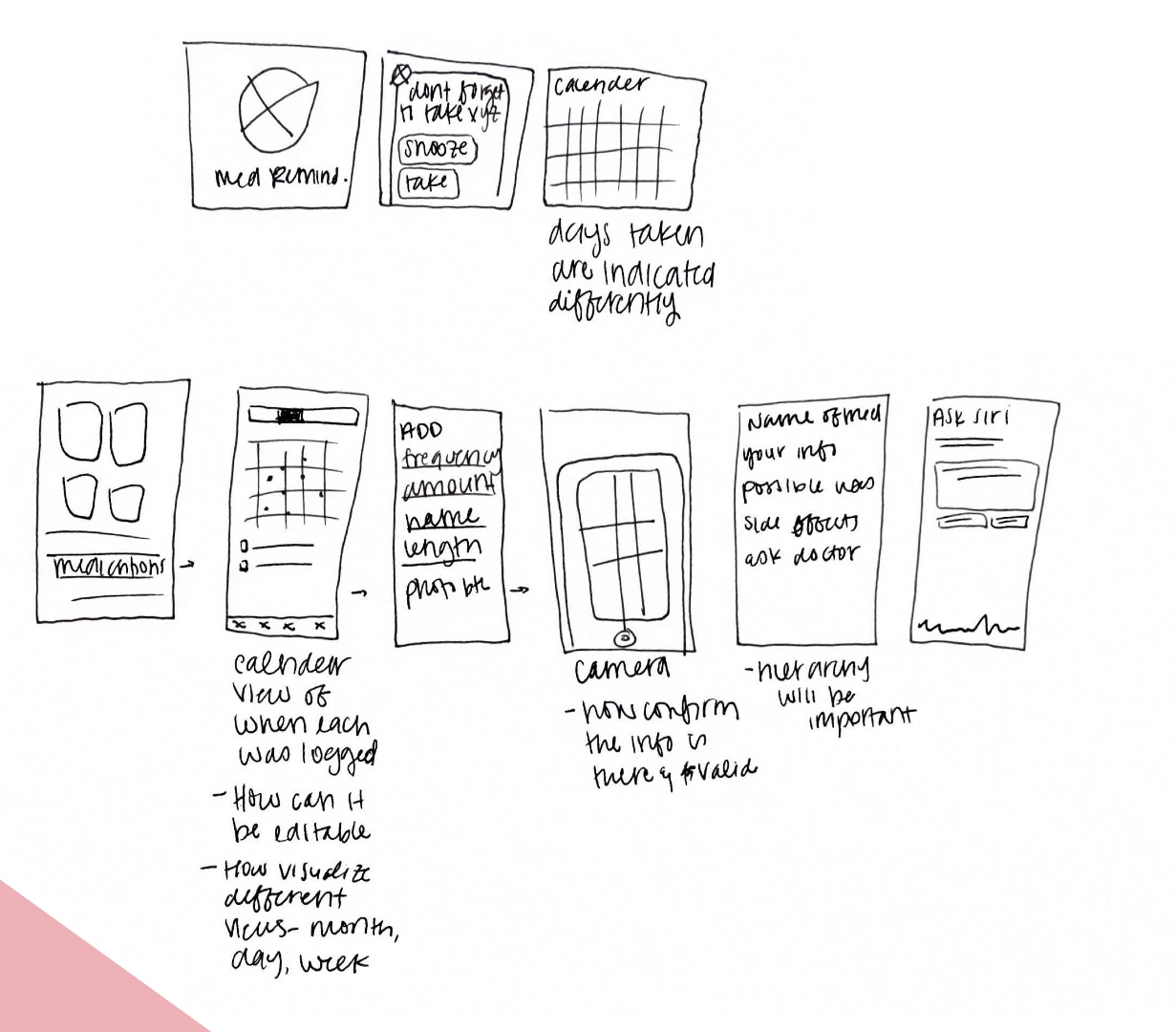 Wireframing - Created a few different iterations of designs for the iOS app and watchOS.