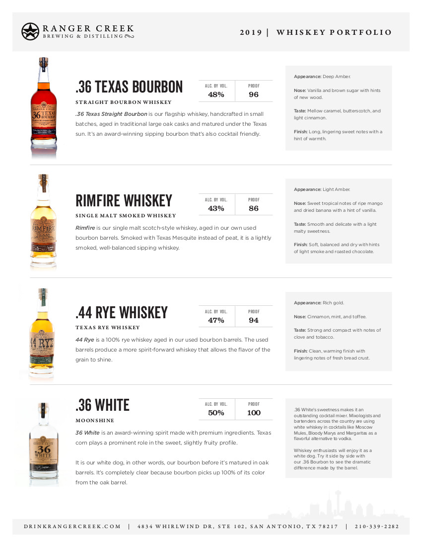 RangerCreek-WhiskeyPortfolioSalesSheet19.jpg
