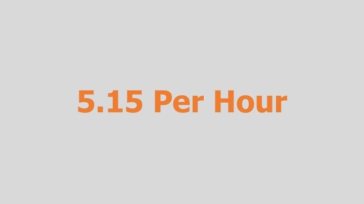 5.15 Per Hour  HBO (television pilot)  Editing design, re-recording,