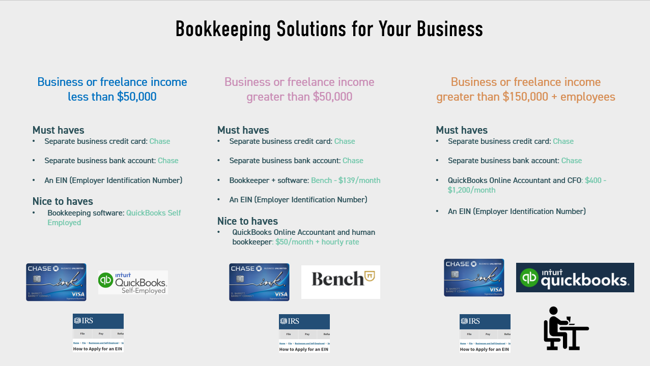 Bookkeeping solutions.png