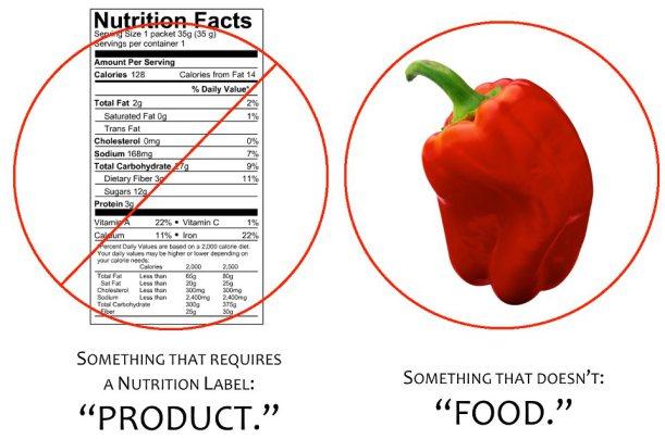 Food vs. Product