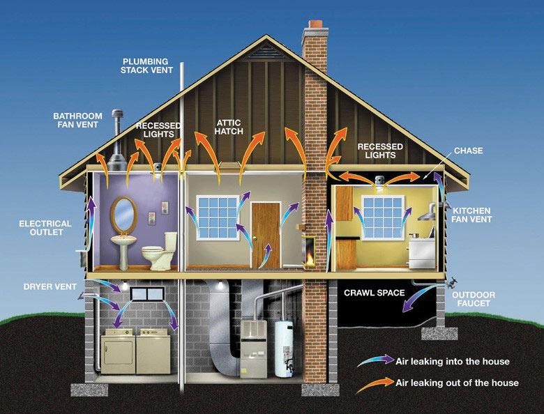 air-leak-seal-house-insulation