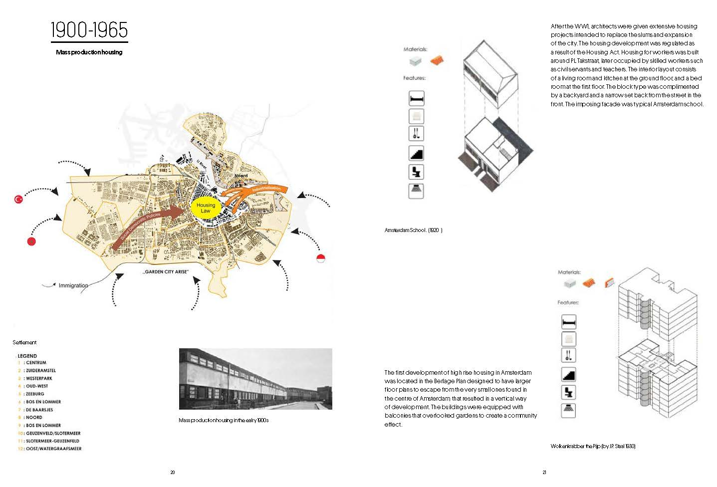 Pages from Amsterdam-Housing-2_Page_5.jpg