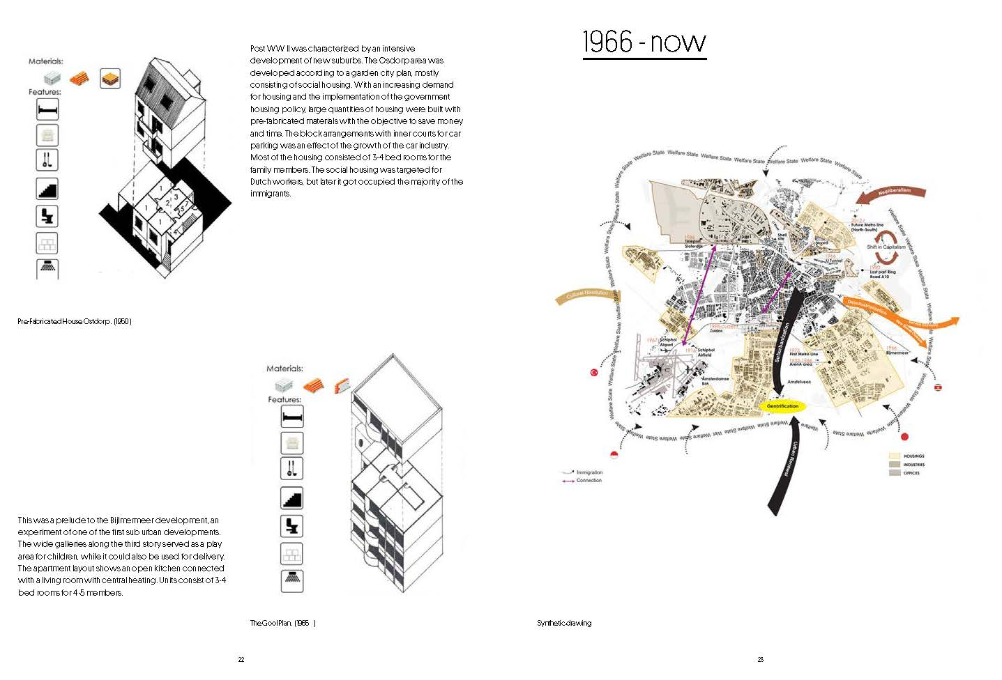 Pages from Amsterdam-Housing-2_Page_6.jpg